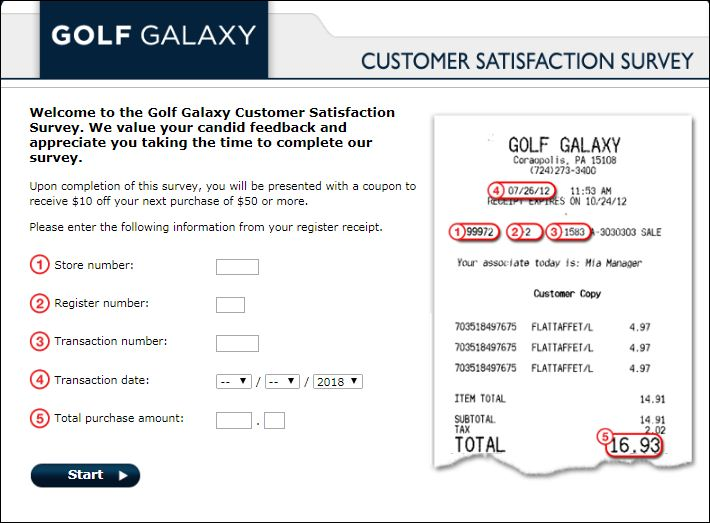 Golf Galaxy Guest Experience Survey