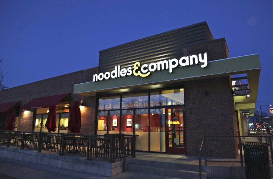 Noodles & Company Customer Satisfaction Survey